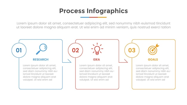 Elabora infografica con punto elenco e diapositiva modello moderno stile piatto per la presentazione