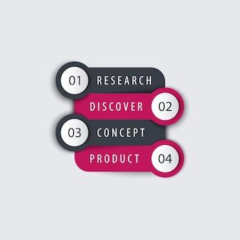 Sviluppo del prodotto, elementi infografici, timeline, etichette dei passaggi, 1 2 3 4