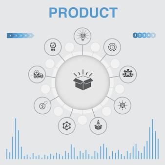 Infografica prodotto con icone. contiene icone come prezzo, qualità, consegna, sviluppo