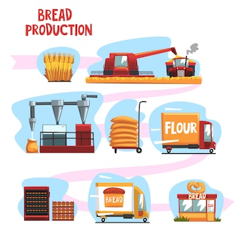 Produzione di pane dal raccolto di grano al pane appena sfornato in negozio serie di illustrazioni dei cartoni animati