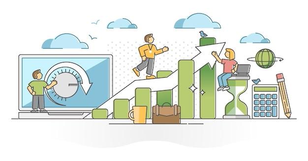 Produttività con il concetto di contorno di sviluppo delle prestazioni di efficienza del lavoro