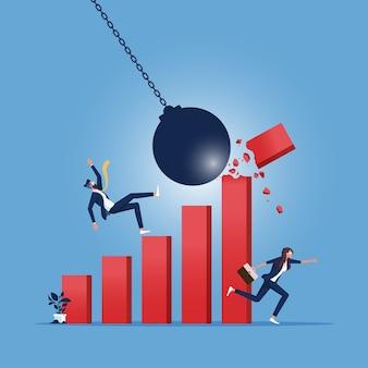 Distruzione dei profitti e taglio finanziario dei profitti come problema economico