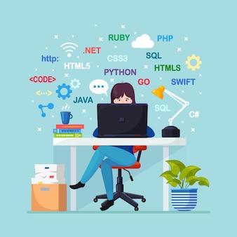 Programmazione e codifica. programmatore seduto alla scrivania e illustrazione di lavoro