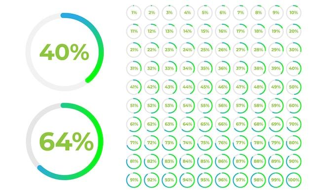 Barra di avanzamento verde da 0 a 100 percento