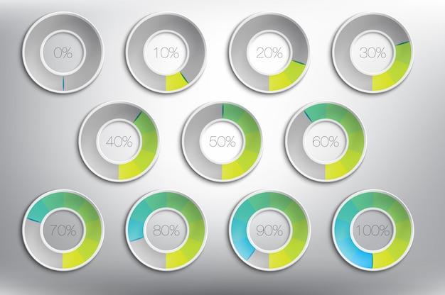 Percentuale dell'indicatore di avanzamento impostata. isolato sul pannello bianco.