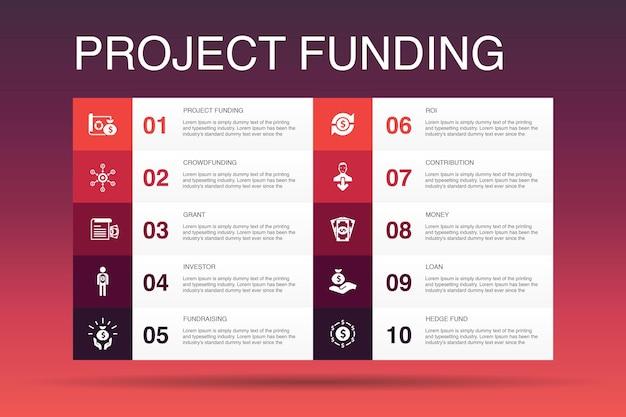 Finanziamento del progetto infografica 10 opzione modello. crowdfunding, sovvenzione, raccolta fondi, contributo semplice icone