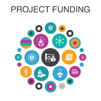 Finanziamento del progetto concetto di cerchio infografica. elementi dell'interfaccia utente intelligenti crowdfunding, sovvenzione, raccolta fondi, contributo