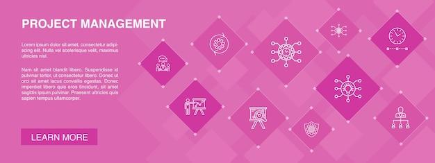 Concetto di icone del banner 10 di gestione del progetto. presentazione del progetto, riunione, flusso di lavoro, icone semplici di gestione del rischio