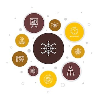Gestione del progetto infografica 10 passaggi di progettazione a bolle. presentazione del progetto, riunione, flusso di lavoro, icone semplici di gestione del rischio