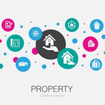 Modello di cerchio alla moda di proprietà con icone semplici. contiene elementi come tipo di proprietà, servizi, contratto di locazione, planimetria