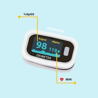 Pulsossimetro assistenza sanitaria per il test di saturazione del sangue