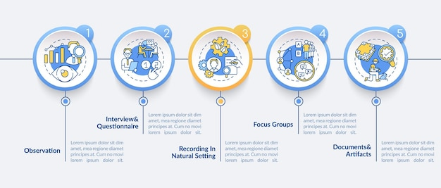 Modello di infografica tecnologia di ricerca qualitativa. elementi di progettazione di presentazione di ipotesi. visualizzazione dei dati con 5 passaggi. elaborare il grafico della sequenza temporale. layout del flusso di lavoro con icone lineari