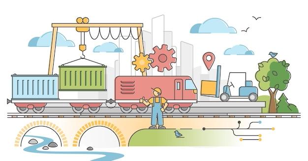 Logistica ferroviaria come concetto di struttura del servizio di trasporto merci e spedizione del treno