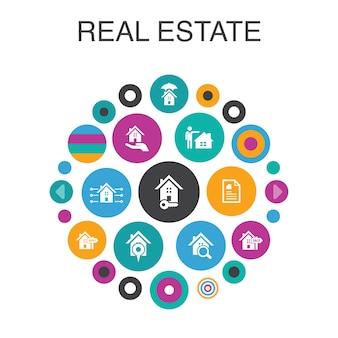 Concetto di cerchio infografica immobiliare. elementi dell'interfaccia utente intelligente proprietà, agente immobiliare, posizione, proprietà in vendita