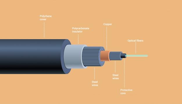 Realistica fibra ottica struttura del cavo sottomarino tecnologia di comunicazione di rete elemento di collegamento