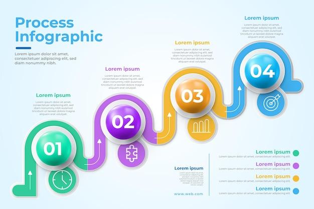 Infografica di processo realistica