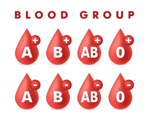 Goccia di sangue rossa con gruppo sanguigno