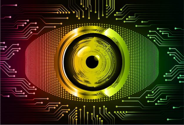Fondo futuro di concetto di tecnologia del circuito cyber rosso dell'occhio verde