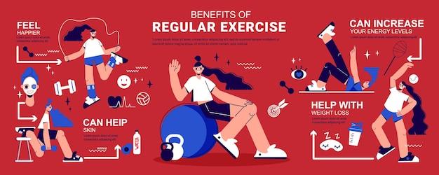 L'attività fisica regolare beneficia dell'insegna infografica piatta con l'illustrazione della scena degli esercizi di perdita di peso della forza muscolare di forma fisica fitness