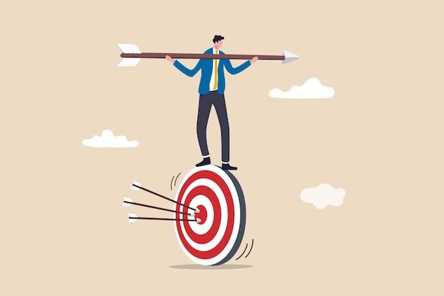 Strategia aziendale orientata ai risultati o concetto guidato dai risultati.