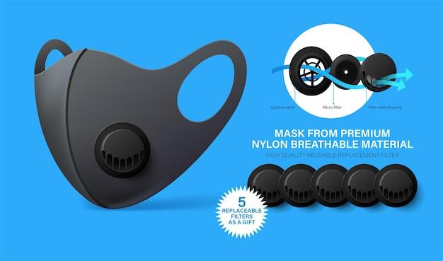 Maschera antivirale riutilizzabile con valvola filtro di sfiato