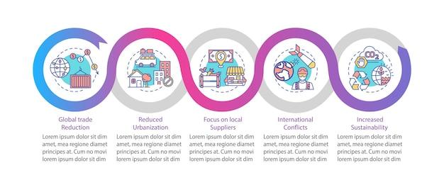 Modello di infografica di globalizzazione inversa.