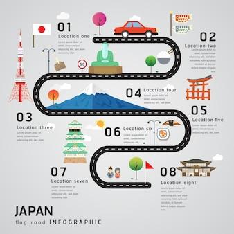 Mappa stradale e infografica timeline del percorso di viaggio in giappone