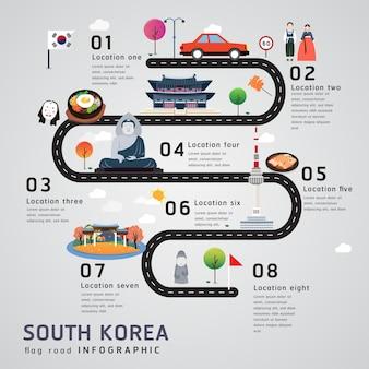 Mappa stradale e infografica timeline del percorso di viaggio in corea del sud