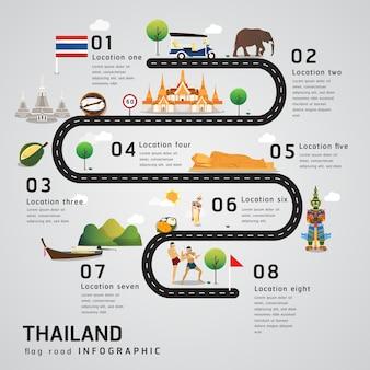 Mappa stradale e infografica della cronologia del percorso di viaggio in thailandia