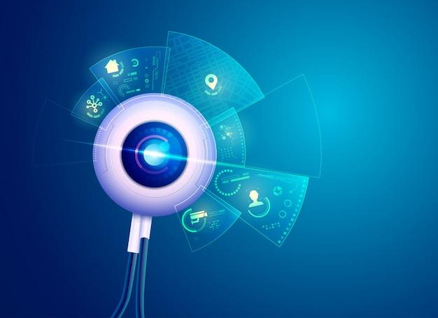 Occhio robotico
