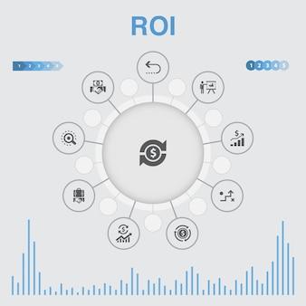 Infografica roi con icone. contiene icone come investimento, ritorno, marketing, analisi