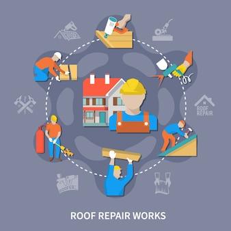 Roofer composizione colorata con lavori di riparazione del tetto e diversi tipi di lavoro