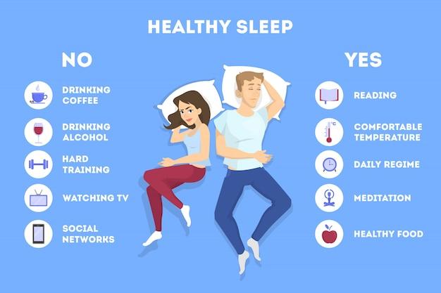 Regole per un buon sonno sano durante la notte. elenco di consigli per sbarazzarsi di insonnia. brochure utile con linee guida. raccomandazione per dormire bene. illustrazione