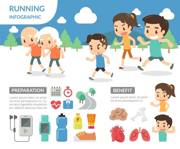 In corsa per la salute