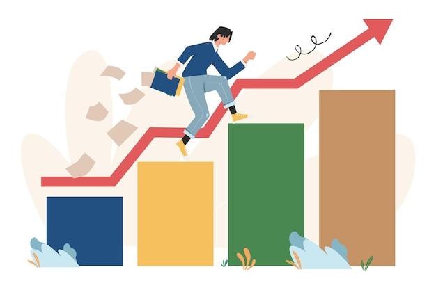 Salendo le scale verso l'obiettivo, pianificazione della carriera, sviluppo della carriera