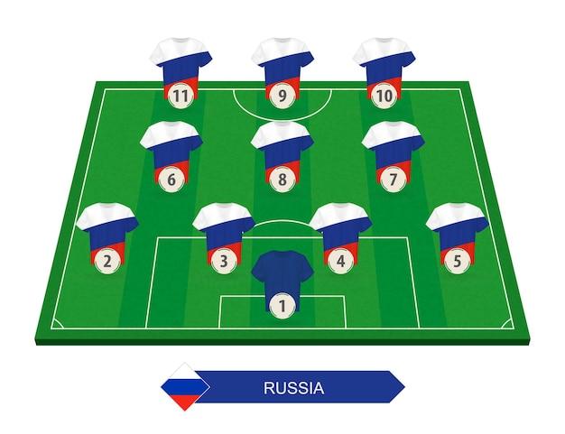Formazione della squadra di calcio della russia sul campo di calcio per la competizione europea di calcio