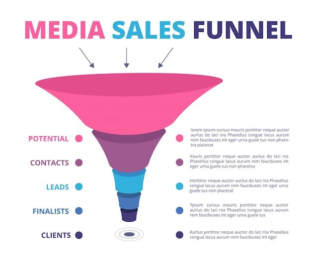 Imbuto di vendita conduce infografica di imbuto di marketing e conversione