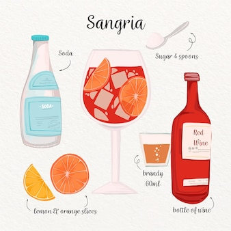 Ricetta del cocktail di sangria illustrata