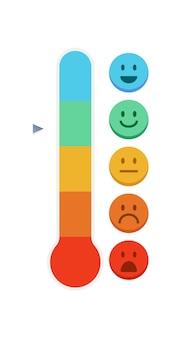 Valutazione del livello di soddisfazione concetto scala di feedback vettore emoji revisione e valutazione del servizio o