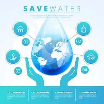 Salvare il concetto di acqua infografica