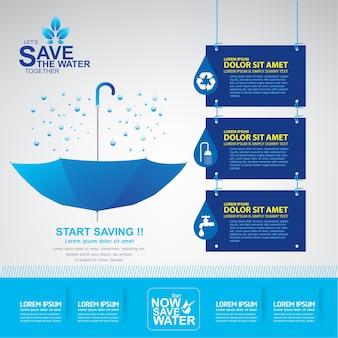 Risparmia il modello del manifesto dell'acqua.