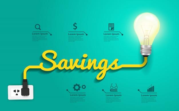 Il concetto di risparmio, la disposizione infographic dell'estratto di idea creativa della lampadina, il diagramma, aumenta le opzioni