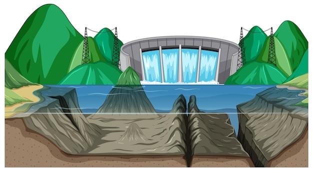 Scena con sfondo diga d'acqua