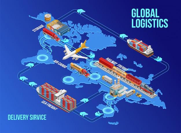 Schema della logistica globale sulla mappa del mondo