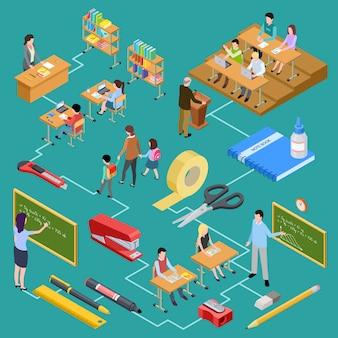 Concetto isometrico di scuola, istruzione, insegnanti e studenti