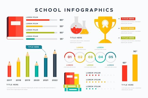 Modello di infografica scuola