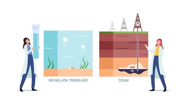 Personaggi femminili di scienziate che presentano infografiche sulla formazione naturale di petrolio e gas da milioni di anni fa a oggi