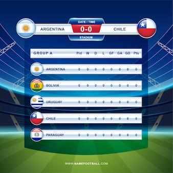 Il tabellone segnapunti trasmesso dal tabellone segnapunti trasmette il torneo di calcio sudamericano 2021