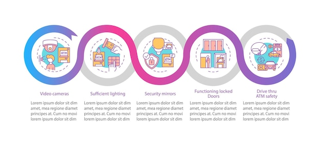 Modello di infografica misure di sicurezza