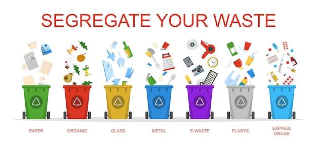Segrega i tuoi rifiuti isolati. separazione ecologica della spazzatura.